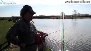 Using Buzzers – Trout Rigs, Tips & Techniques For Successful Fly Fishing